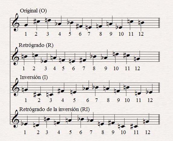 interpretacion vocal